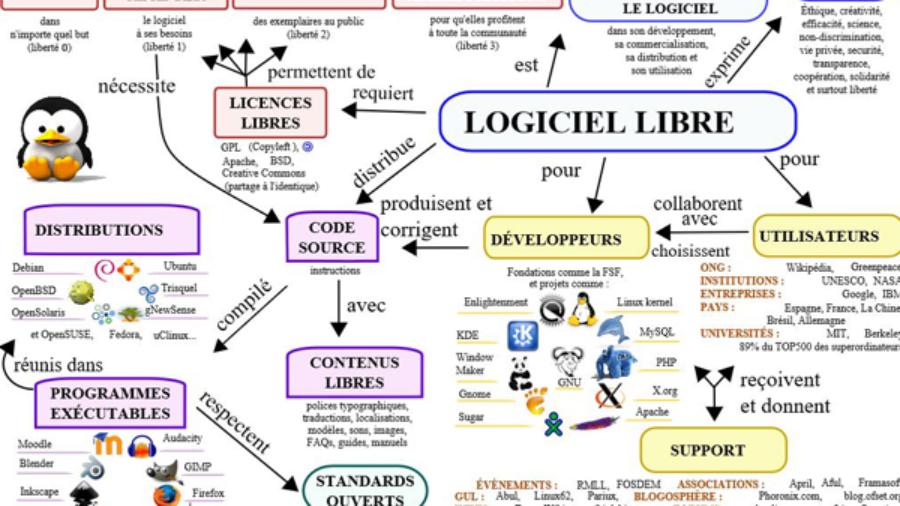 Logiciel_libre